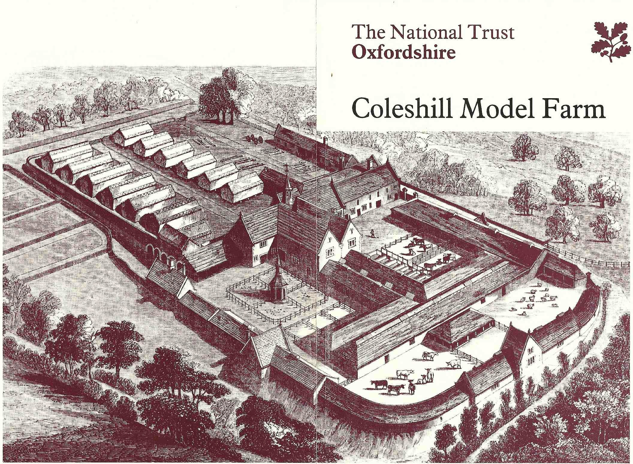 Layout of the Model Farm