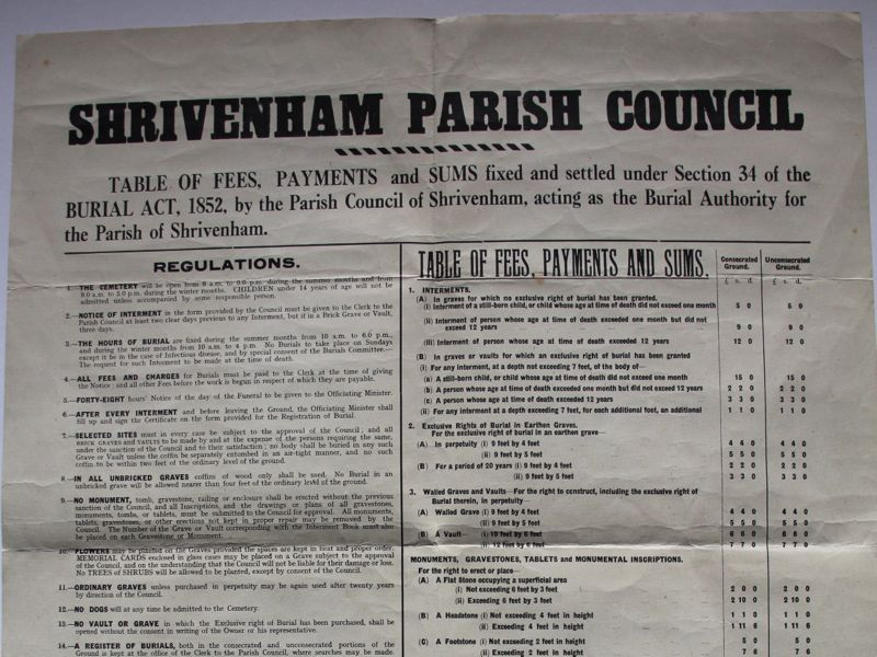 Shrivenham Parish Council Table of Fees