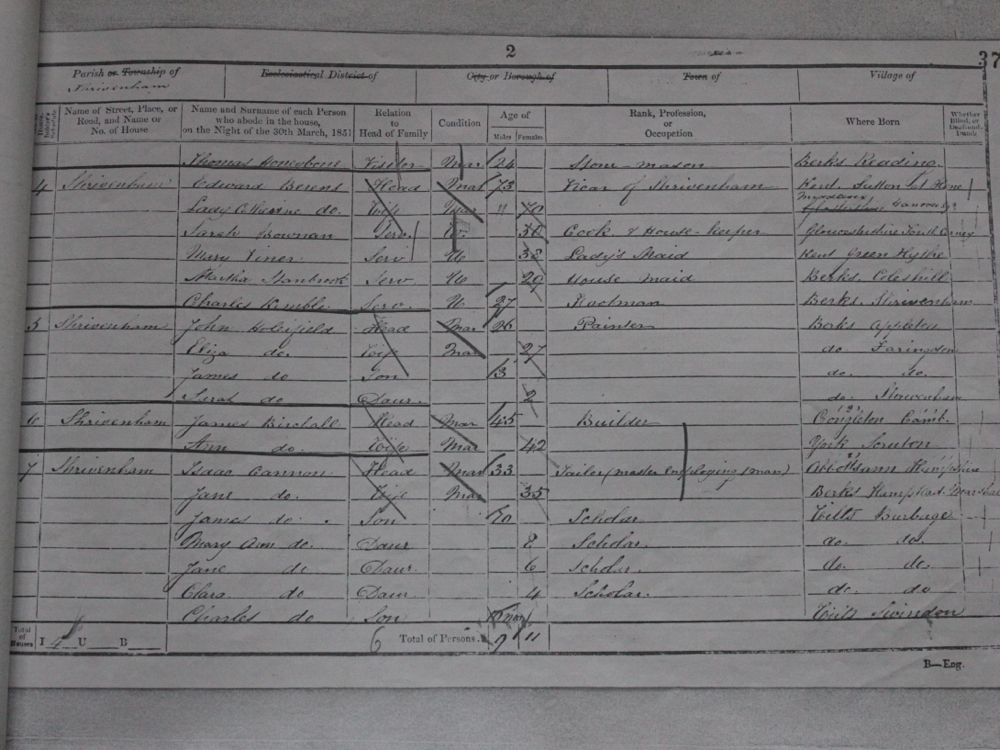 Census 1881 Shrivenham