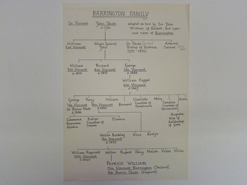 Barrington Family Family Tree 1734 - 1960