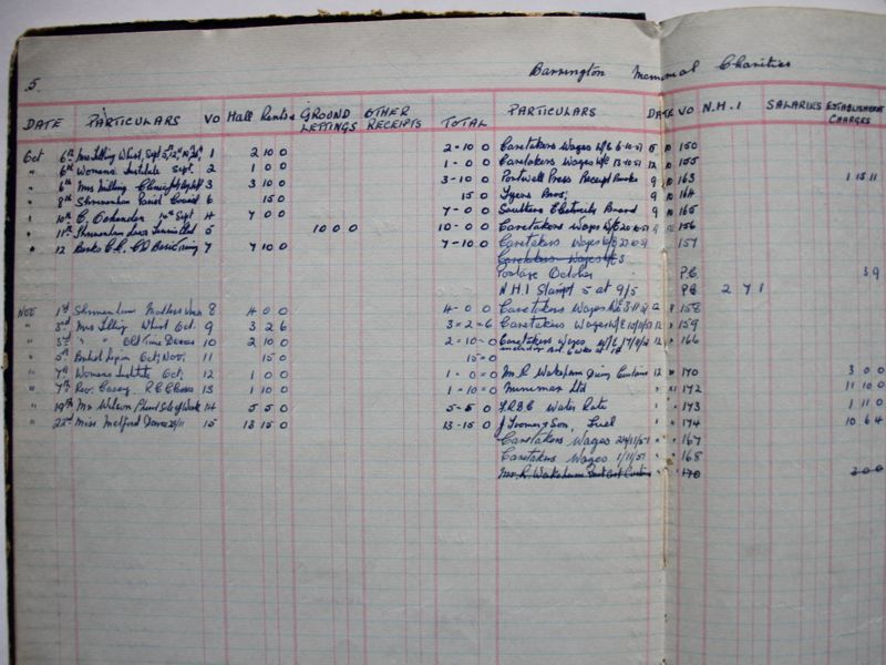 Barrington Memorial Charities - Account of Receipts and Payments by the Trustees - 31 Mar 1951 - 31 Mar 1970