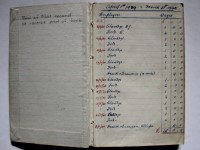 Wages Account Book 1939 to 1946