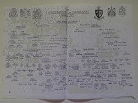 Barrington, Newdigate, Wildman, Barrington Family Tree